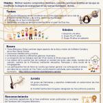 Festival de Canción, Pintura y Dibujo Misionero FMI